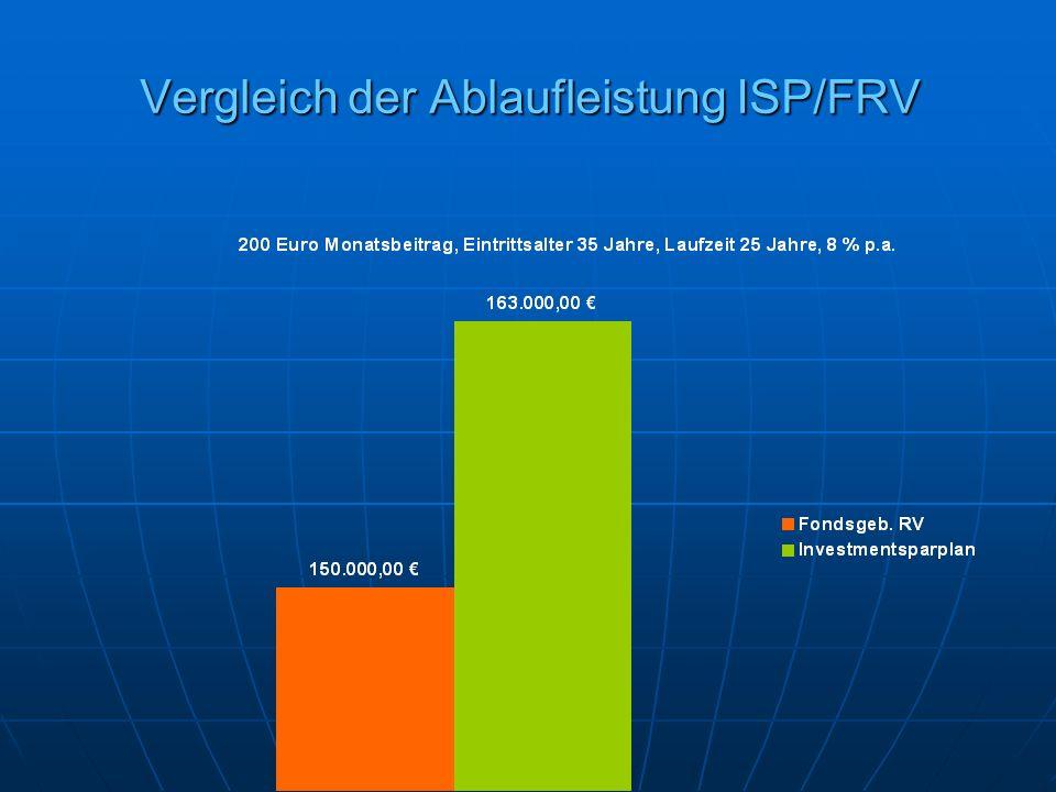 Vergleich der Ablaufleistung ISP/FRV