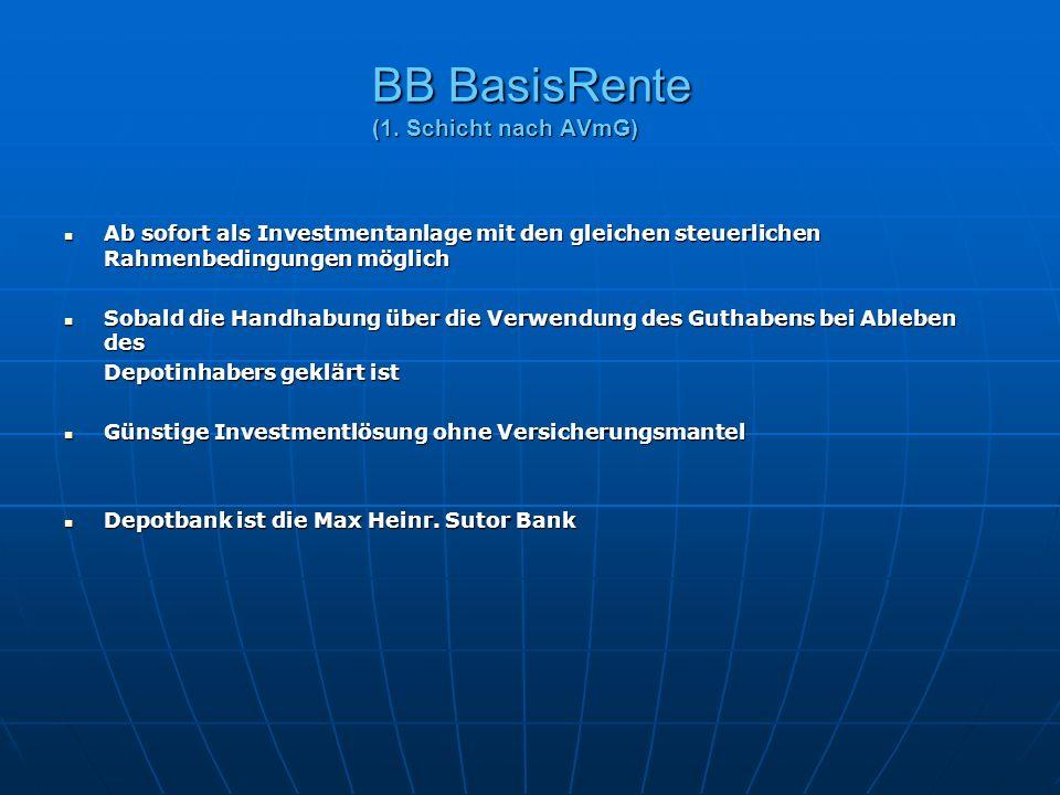BB BasisRente (1. Schicht nach AVmG) Ab sofort als Investmentanlage mit den gleichen steuerlichen Rahmenbedingungen möglich Ab sofort als Investmentan