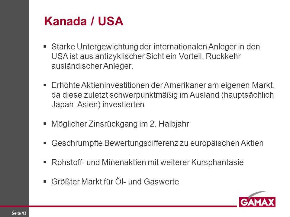 Seite 13 Starke Untergewichtung der internationalen Anleger in den USA ist aus antizyklischer Sicht ein Vorteil, Rückkehr ausländischer Anleger. Erhöh