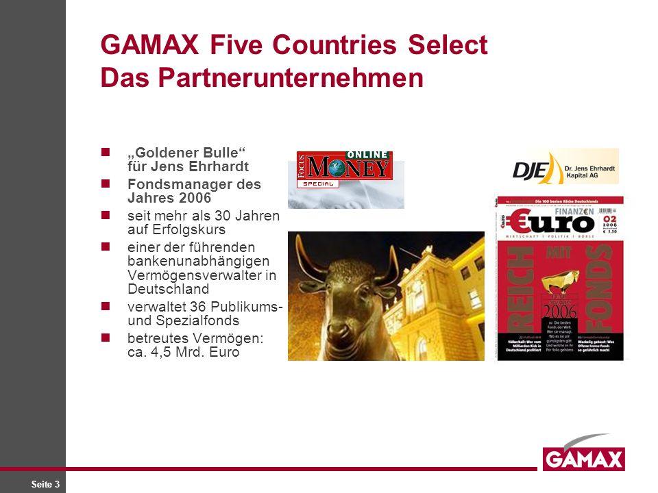 Seite 3 GAMAX Five Countries Select Das Partnerunternehmen Goldener Bulle für Jens Ehrhardt Fondsmanager des Jahres 2006 seit mehr als 30 Jahren auf Erfolgskurs einer der führenden bankenunabhängigen Vermögensverwalter in Deutschland verwaltet 36 Publikums- und Spezialfonds betreutes Vermögen: ca.