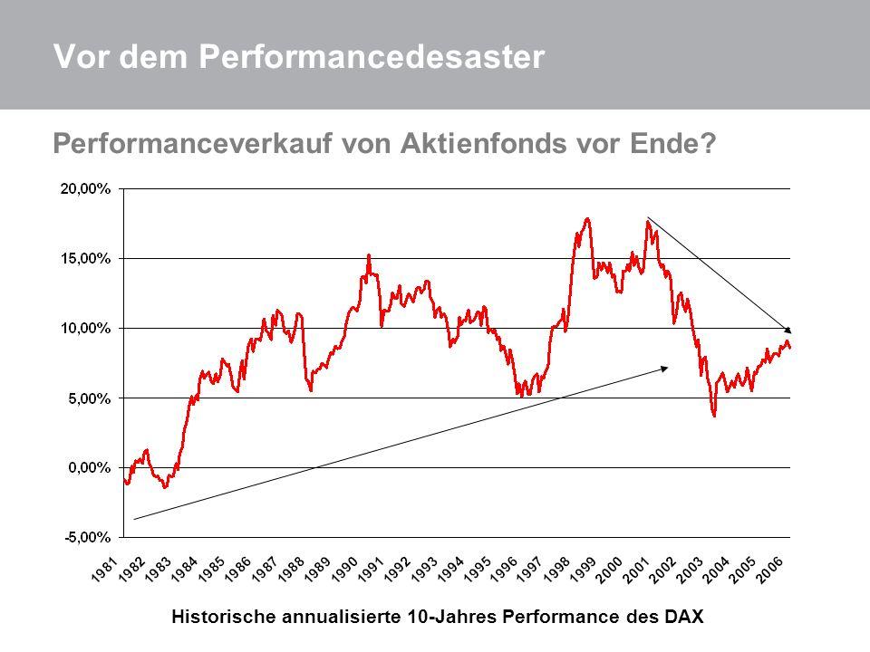 Performanceverkauf von Aktienfonds vor Ende? Historische annualisierte 10-Jahres Performance des DAX Vor dem Performancedesaster