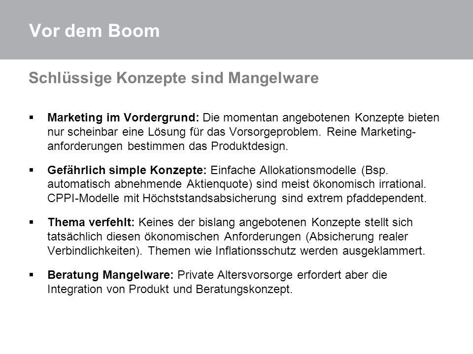 Vor dem Boom Schlüssige Konzepte sind Mangelware Marketing im Vordergrund: Die momentan angebotenen Konzepte bieten nur scheinbar eine Lösung für das