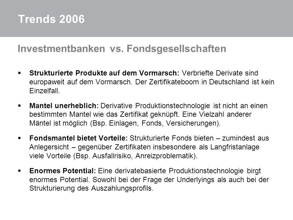 Trends 2006 Investmentbanken vs. Fondsgesellschaften Strukturierte Produkte auf dem Vormarsch: Verbriefte Derivate sind europaweit auf dem Vormarsch.