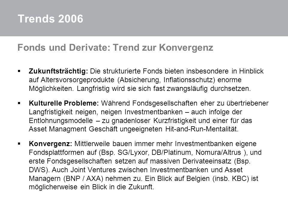 Trends 2006 Fonds und Derivate: Trend zur Konvergenz Zukunftsträchtig: Die strukturierte Fonds bieten insbesondere in Hinblick auf Altersvorsorgeprodu