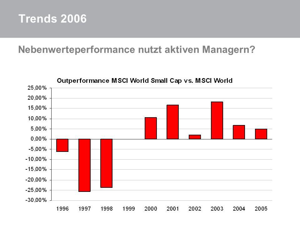 Trends 2006 Nebenwerteperformance nutzt aktiven Managern?