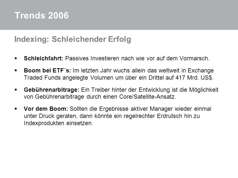 Trends 2006 Indexing: Schleichender Erfolg Schleichfahrt: Passives Investieren nach wie vor auf dem Vormarsch. Boom bei ETF´s: Im letzten Jahr wuchs a