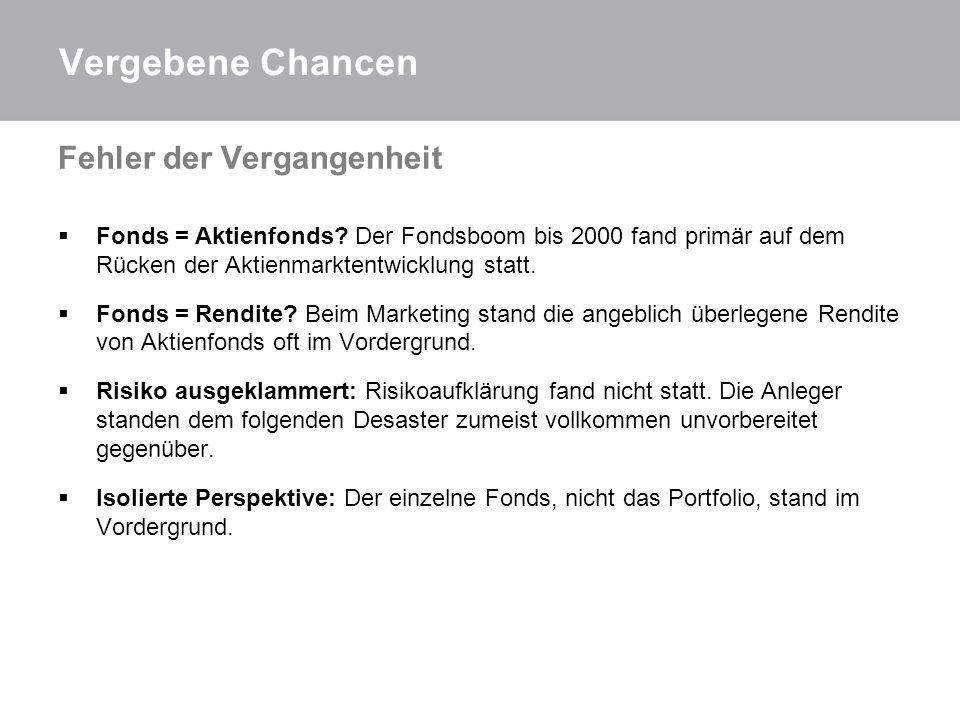 Vergebene Chancen Fehler der Vergangenheit Fonds = Aktienfonds? Der Fondsboom bis 2000 fand primär auf dem Rücken der Aktienmarktentwicklung statt. Fo
