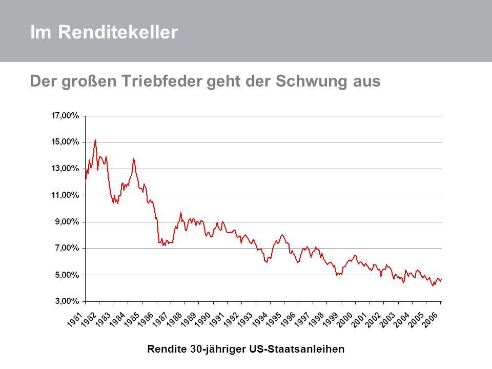 Niedrige Nominal- und Realzinsen Zinsrückgang: Ursprünglicher Auslöser des Zinsrückganges war der massive Rückgang der Inflationsraten zu Beginn der 80er Jahre.