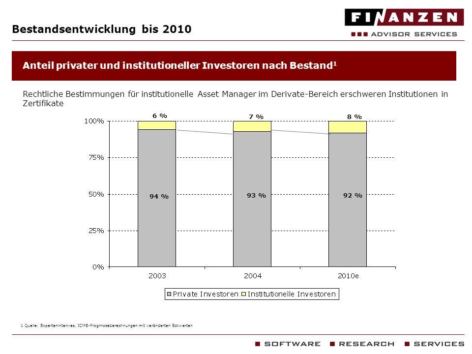 Bestandsentwicklung bis 2010 Anteil privater und institutioneller Investoren nach Bestand 1 1 Quelle: Expertenintervies, ICME-Progrnoseberechnungen mi
