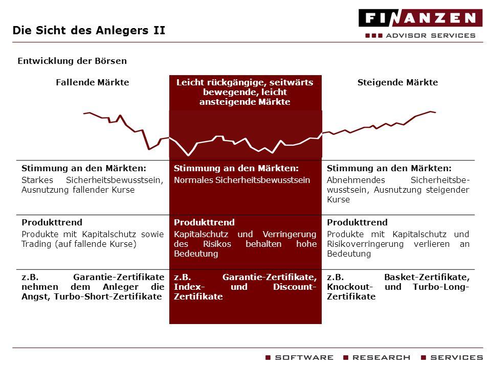 Die Sicht des Anlegers II Entwicklung der Börsen Fallende MärkteLeicht rückgängige, seitwärts bewegende, leicht ansteigende Märkte Steigende Märkte St