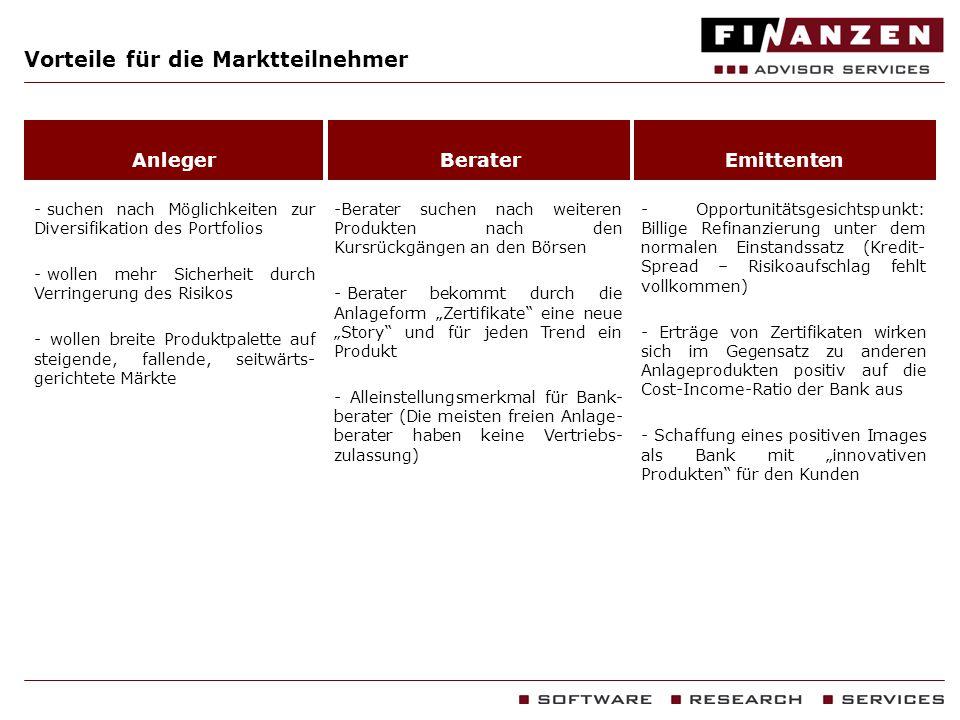 Management Anteil private und institutionelle Investoren nach Bestand Aktiv/Passiv gemanagte Zertifikate nach Bestand Bisher geringer Anteil der Institutionellen Investoren, z.B.