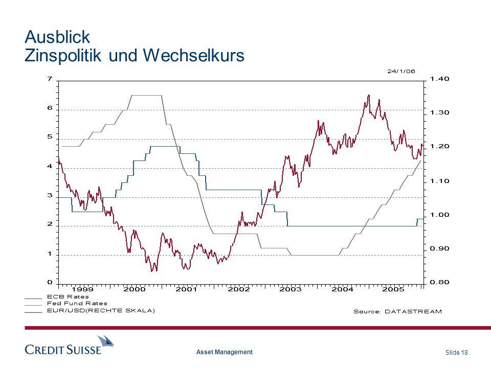 Slide 18 Asset Management Ausblick Zinspolitik und Wechselkurs