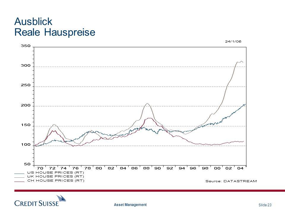 Slide 23 Asset Management Ausblick Reale Hauspreise