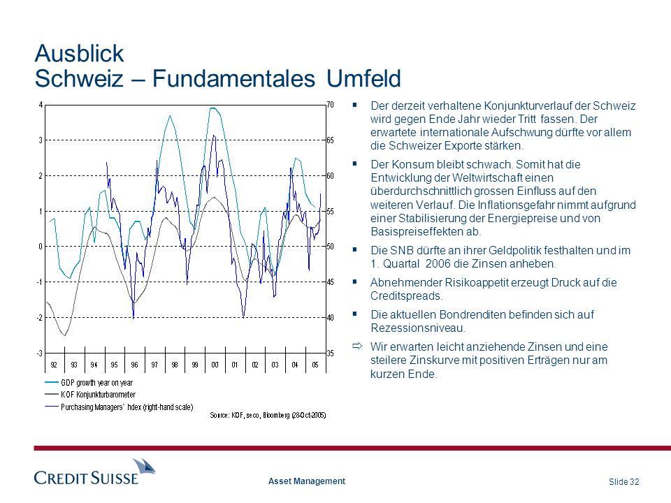 Slide 32 Asset Management Ausblick Schweiz – Fundamentales Umfeld Der derzeit verhaltene Konjunkturverlauf der Schweiz wird gegen Ende Jahr wieder Tri