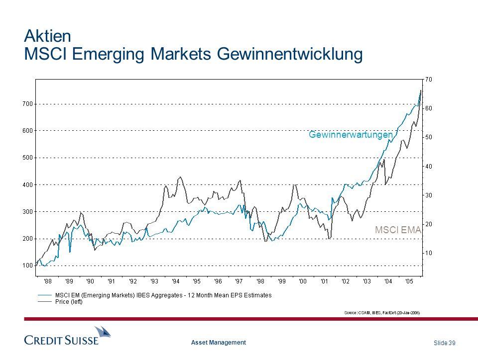 Slide 39 Asset Management Aktien MSCI Emerging Markets Gewinnentwicklung MSCI EMA Gewinnerwartungen