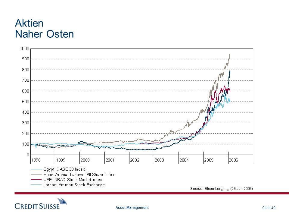 Slide 40 Asset Management Aktien Naher Osten