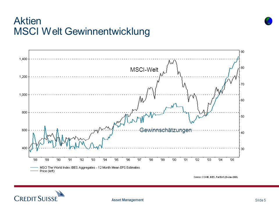 Slide 6 Asset Management Quelle: MSCI, IBES, SSB, CSAM calculations 12/05 Aktien Bewertungen - Märkte