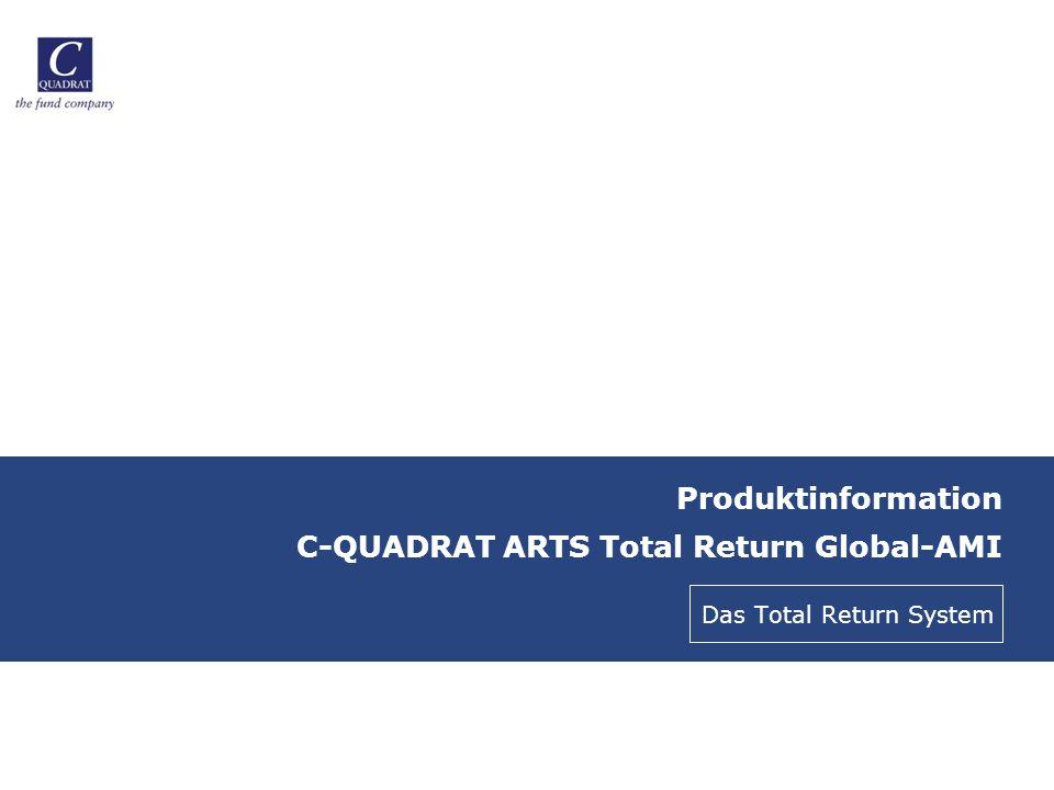 Produktinformation C-QUADRAT ARTS Total Return Global-AMI Das Total Return System