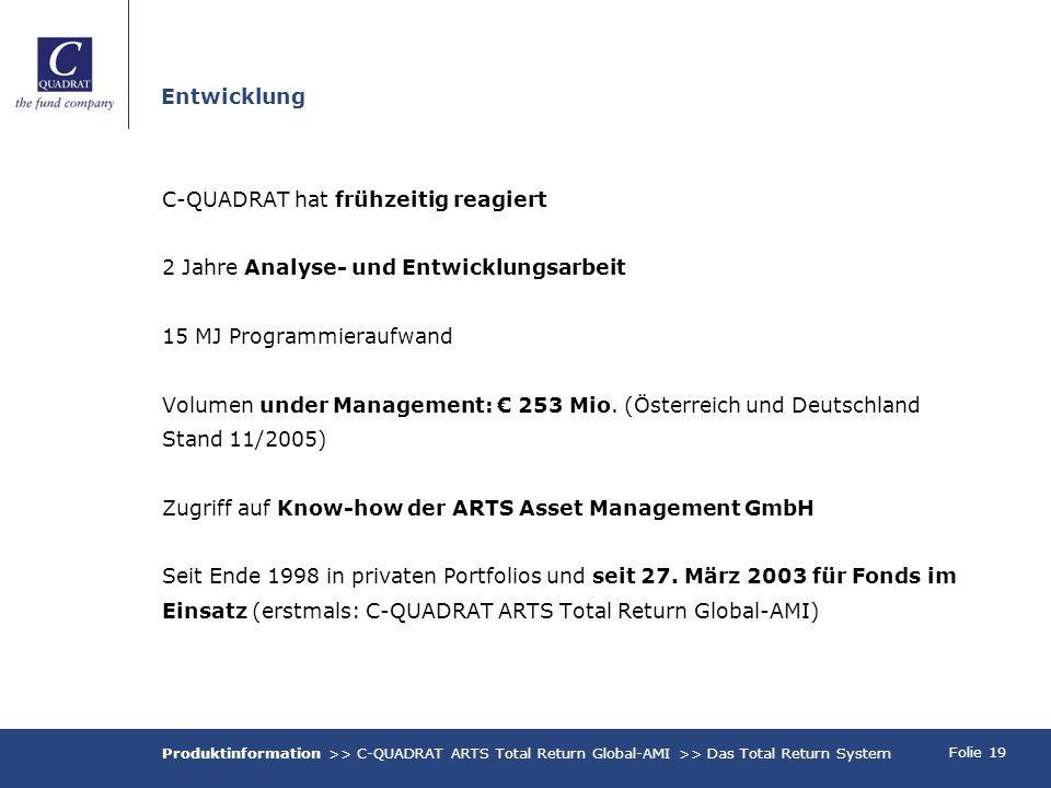 Folie 19 Entwicklung Produktinformation >> C-QUADRAT ARTS Total Return Global-AMI >> Das Total Return System C-QUADRAT hat frühzeitig reagiert 2 Jahre Analyse- und Entwicklungsarbeit 15 MJ Programmieraufwand Volumen under Management: 253 Mio.