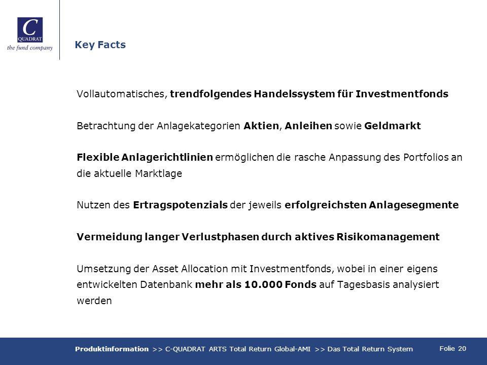 Folie 20 Key Facts Vollautomatisches, trendfolgendes Handelssystem für Investmentfonds Betrachtung der Anlagekategorien Aktien, Anleihen sowie Geldmar