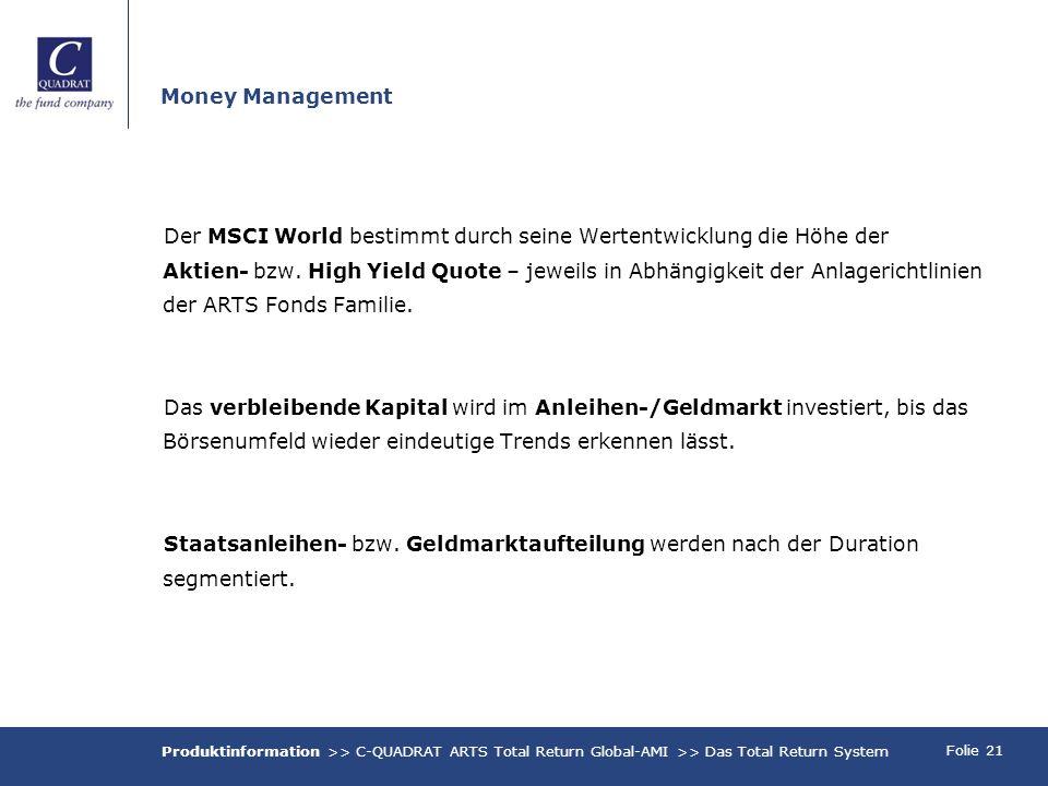 Folie 21 Money Management Der MSCI World bestimmt durch seine Wertentwicklung die Höhe der Aktien- bzw. High Yield Quote – jeweils in Abhängigkeit der