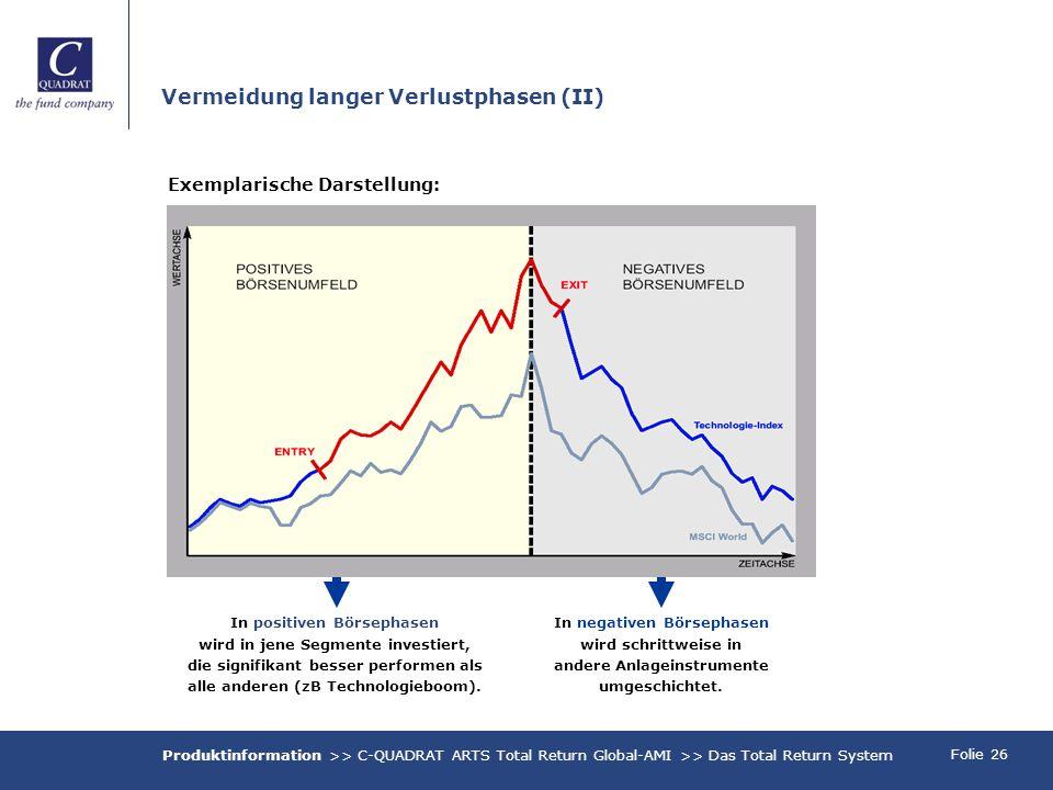 Folie 26 Vermeidung langer Verlustphasen (II) Exemplarische Darstellung: In positiven Börsephasen wird in jene Segmente investiert, die signifikant besser performen als alle anderen (zB Technologieboom).