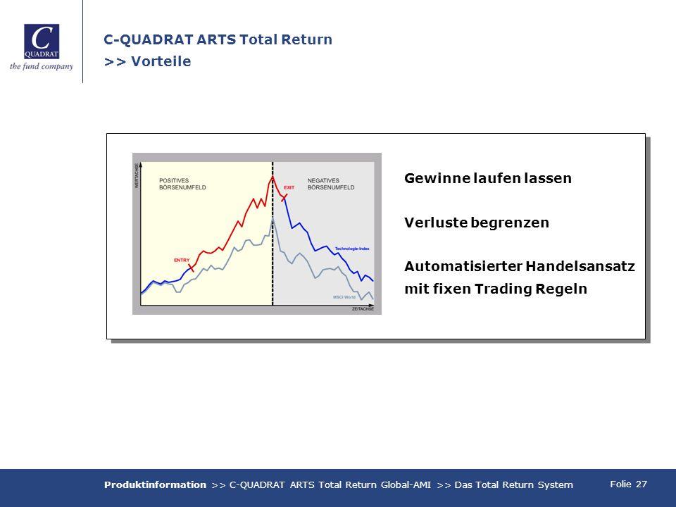 Folie 27 C-QUADRAT ARTS Total Return >> Vorteile Gewinne laufen lassen Verluste begrenzen Automatisierter Handelsansatz mit fixen Trading Regeln Produ