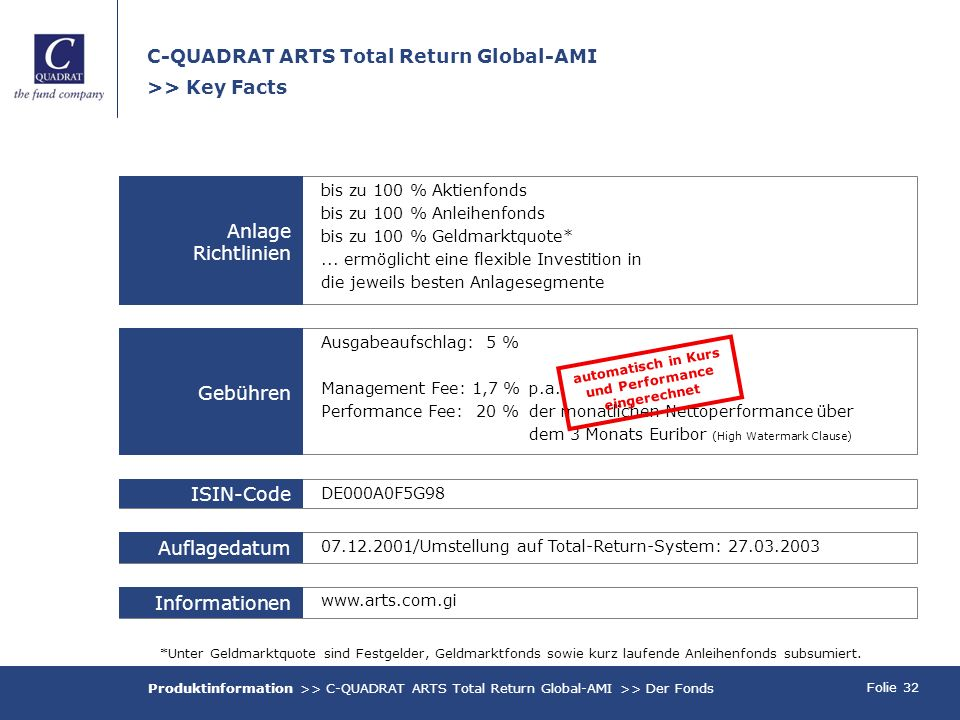 Folie 32 C-QUADRAT ARTS Total Return Global-AMI >> Key Facts Informationen www.arts.com.gi Auflagedatum 07.12.2001/Umstellung auf Total-Return-System: 27.03.2003 ISIN-Code DE000A0F5G98 Gebühren Ausgabeaufschlag:5 % Management Fee: 1,7 %p.a.