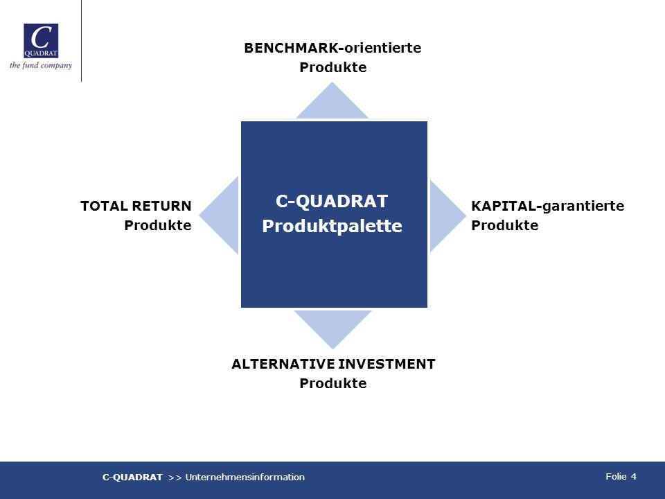 Folie 4 C-QUADRAT >> Unternehmensinformation TOTAL RETURN Produkte BENCHMARK-orientierte Produkte ALTERNATIVE INVESTMENT Produkte KAPITAL-garantierte Produkte C-QUADRAT Produktpalette