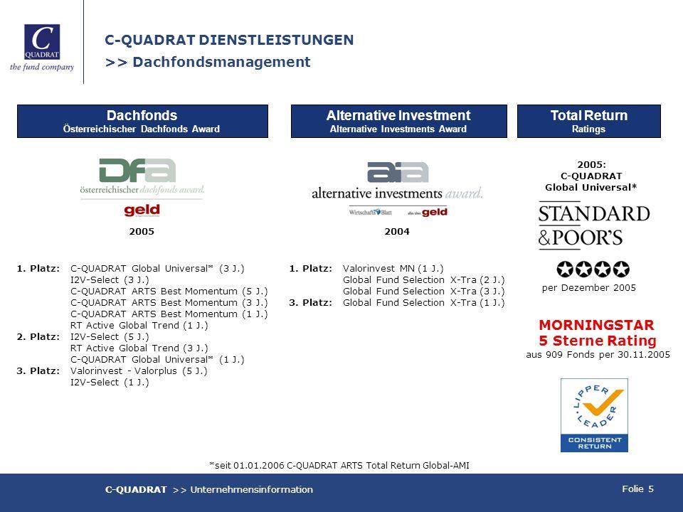 Folie 5 C-QUADRAT >> Unternehmensinformation C-QUADRAT DIENSTLEISTUNGEN >> Dachfondsmanagement Dachfonds Österreichischer Dachfonds Award 2005 1. Plat