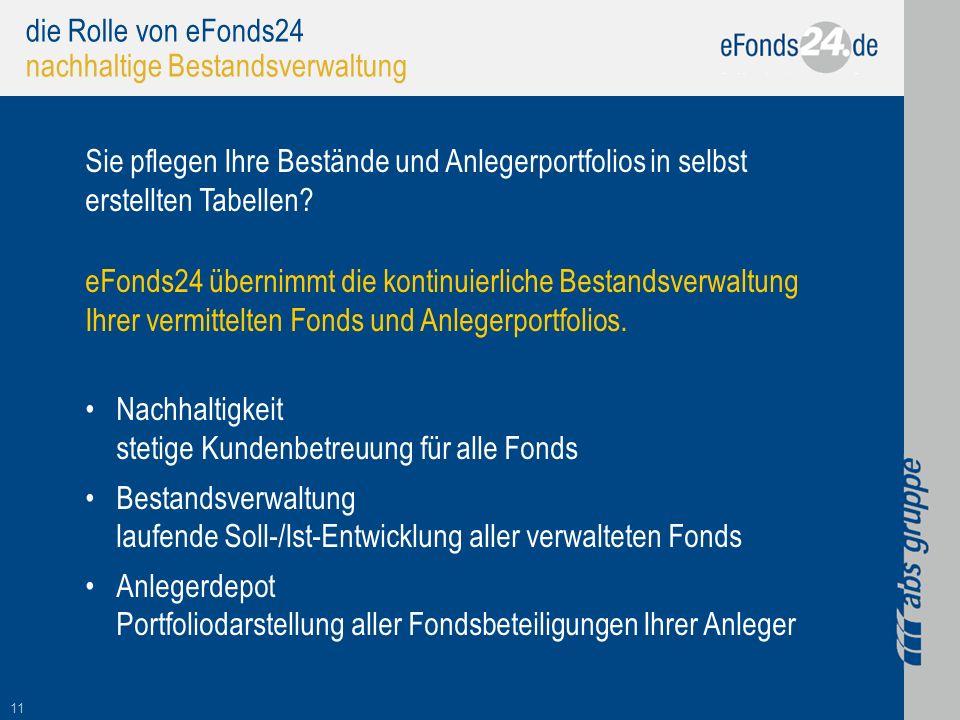 11 die Rolle von eFonds24 nachhaltige Bestandsverwaltung Sie pflegen Ihre Bestände und Anlegerportfolios in selbst erstellten Tabellen? eFonds24 übern