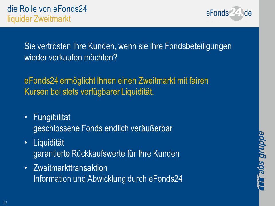 12 die Rolle von eFonds24 liquider Zweitmarkt Sie vertrösten Ihre Kunden, wenn sie ihre Fondsbeteiligungen wieder verkaufen möchten? eFonds24 ermöglic