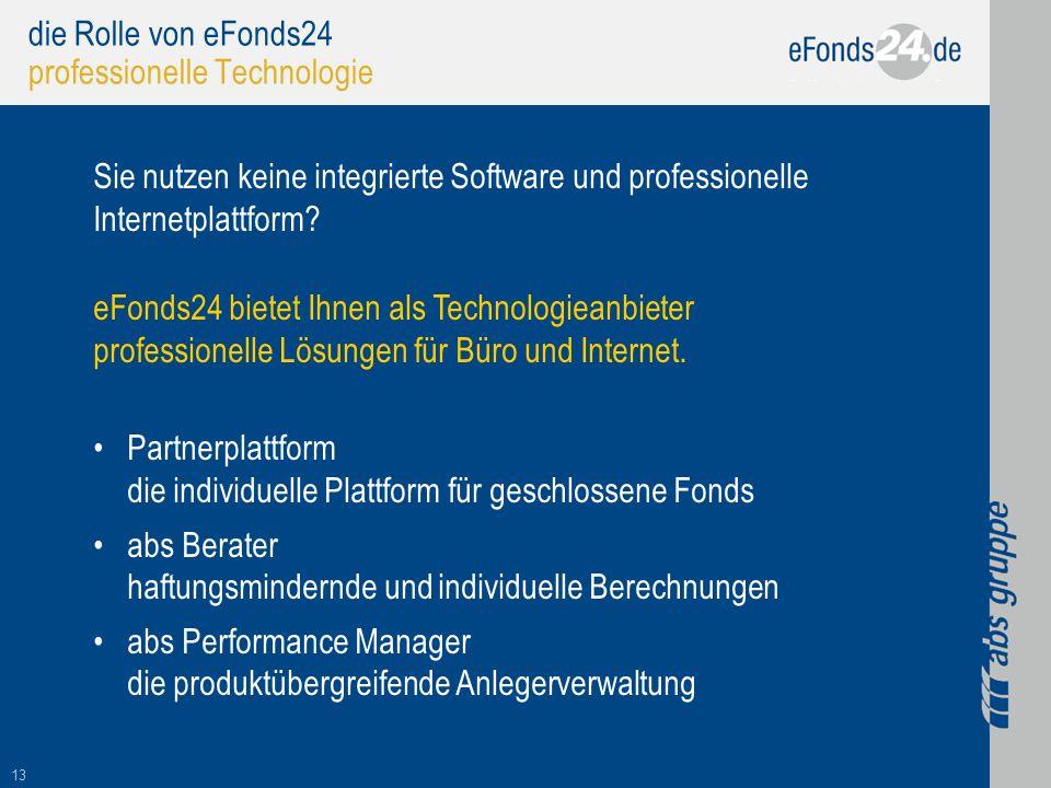 13 die Rolle von eFonds24 professionelle Technologie Sie nutzen keine integrierte Software und professionelle Internetplattform? eFonds24 bietet Ihnen