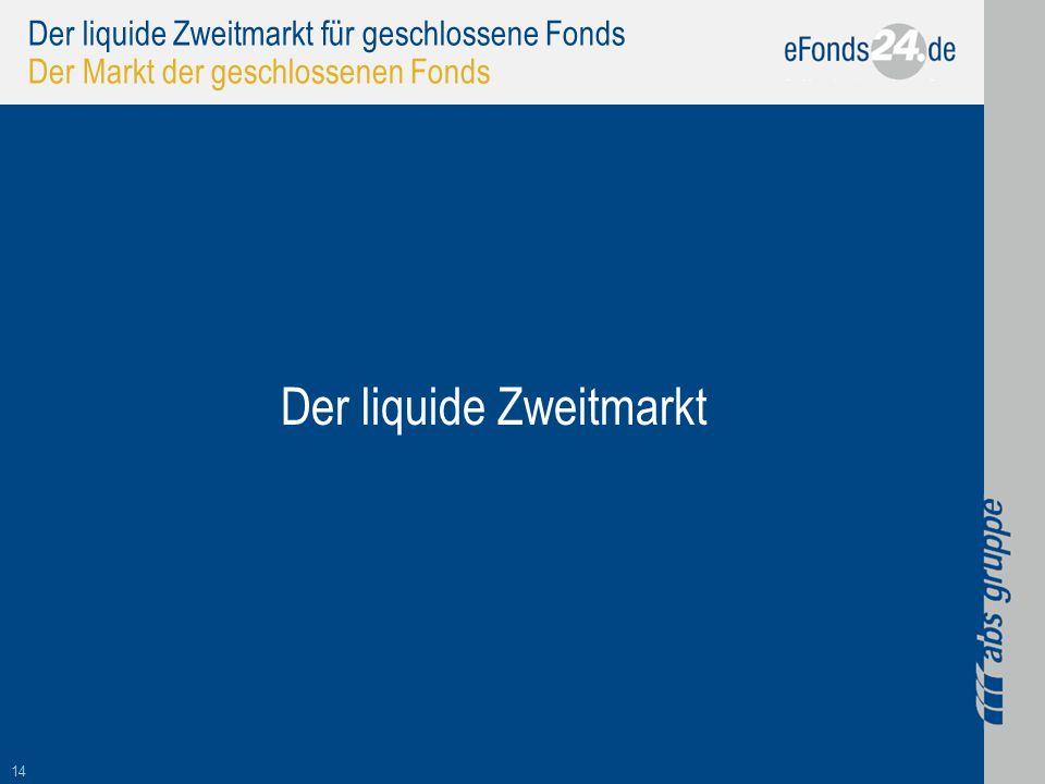 14 Der liquide Zweitmarkt für geschlossene Fonds Der Markt der geschlossenen Fonds Der liquide Zweitmarkt