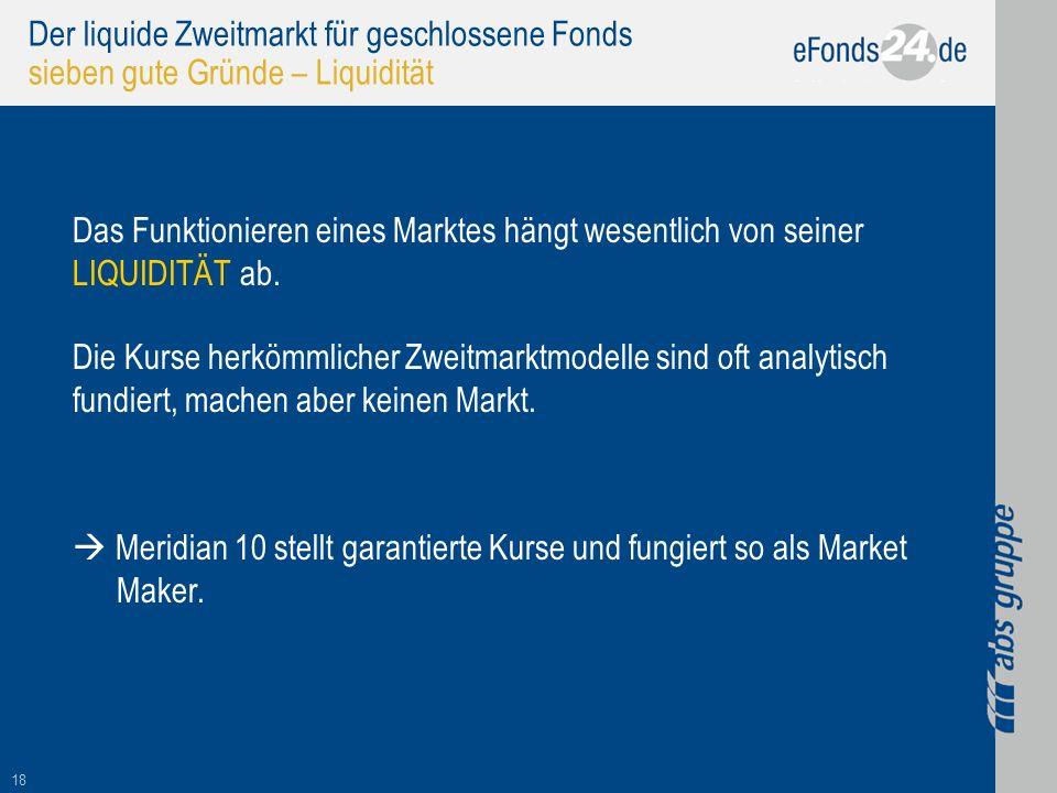 18 Der liquide Zweitmarkt für geschlossene Fonds sieben gute Gründe – Liquidität Das Funktionieren eines Marktes hängt wesentlich von seiner LIQUIDITÄ