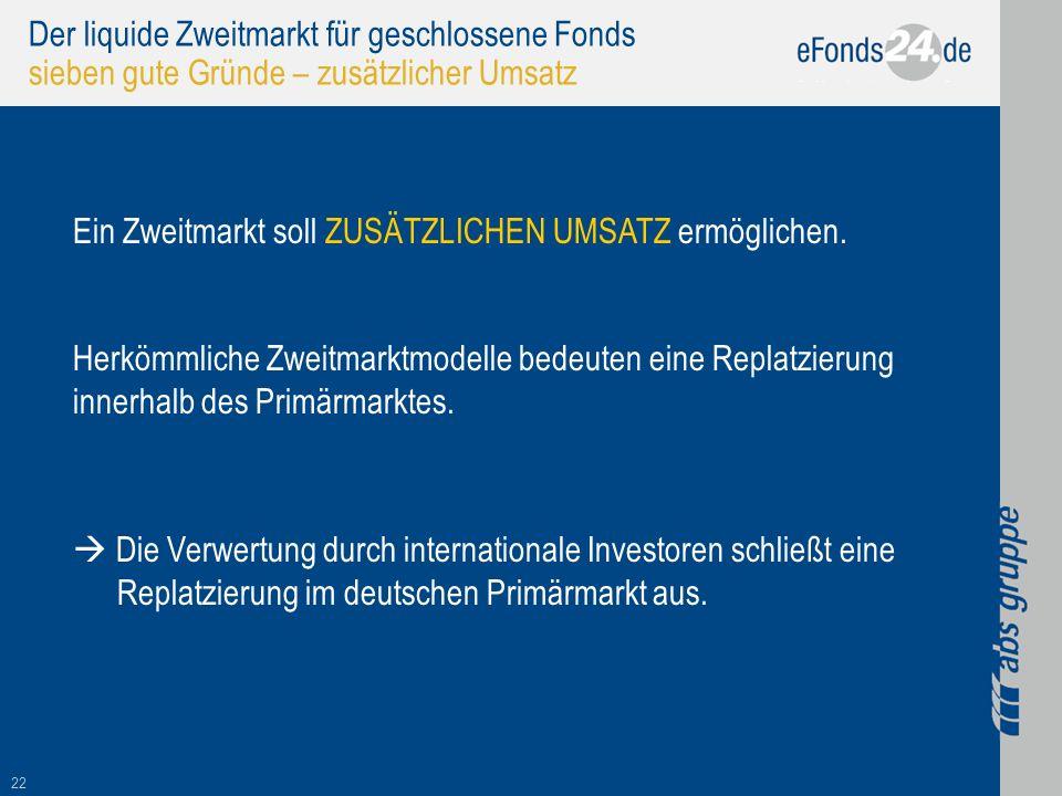 22 Der liquide Zweitmarkt für geschlossene Fonds sieben gute Gründe – zusätzlicher Umsatz Ein Zweitmarkt soll ZUSÄTZLICHEN UMSATZ ermöglichen. Herkömm