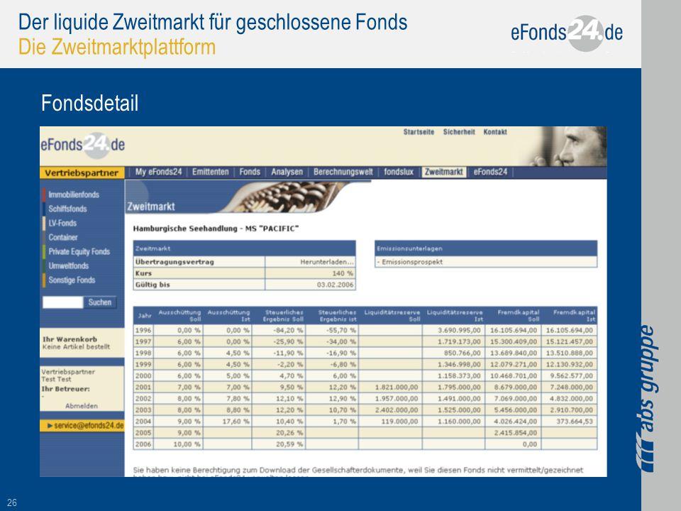26 Der liquide Zweitmarkt für geschlossene Fonds Die Zweitmarktplattform Fondsdetail