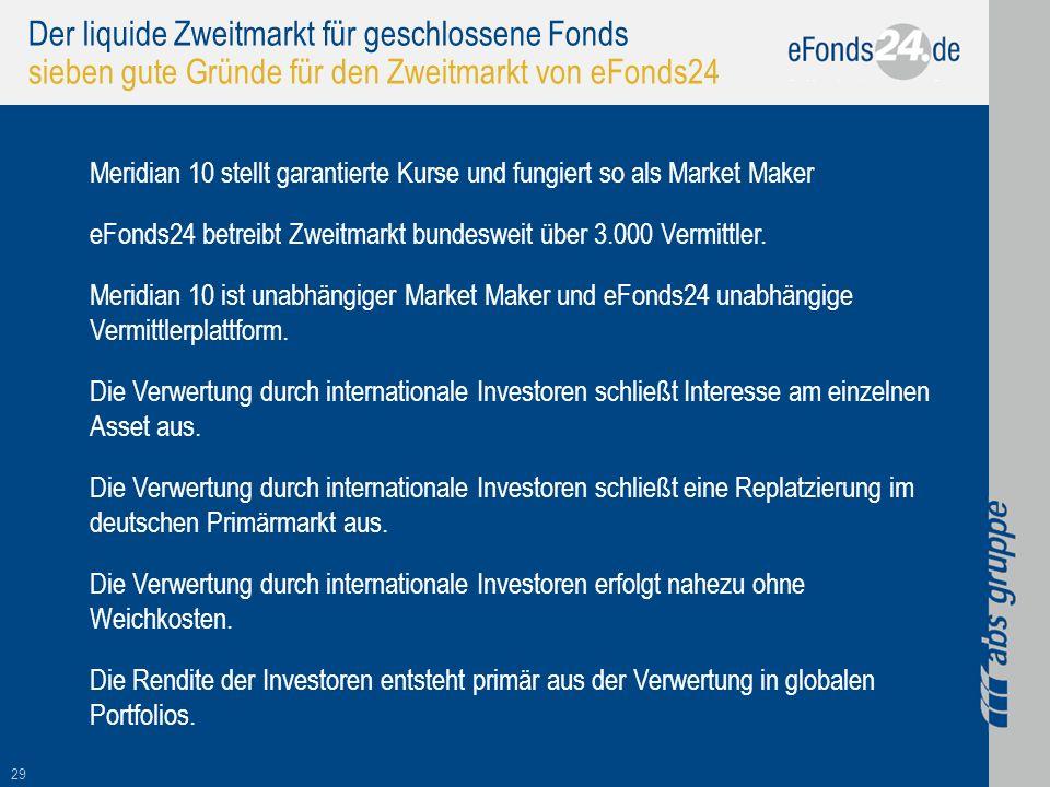 29 Der liquide Zweitmarkt für geschlossene Fonds sieben gute Gründe für den Zweitmarkt von eFonds24 Meridian 10 stellt garantierte Kurse und fungiert