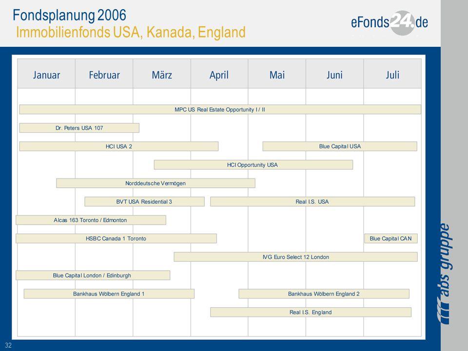 32 Fondsplanung 2006 Immobilienfonds USA, Kanada, England