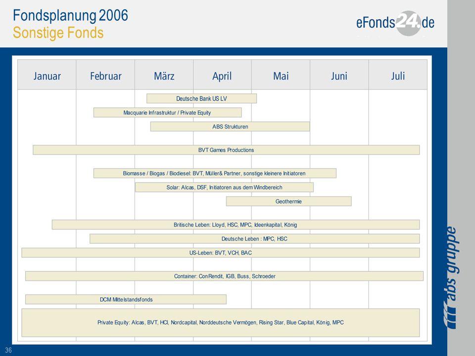 36 Fondsplanung 2006 Sonstige Fonds