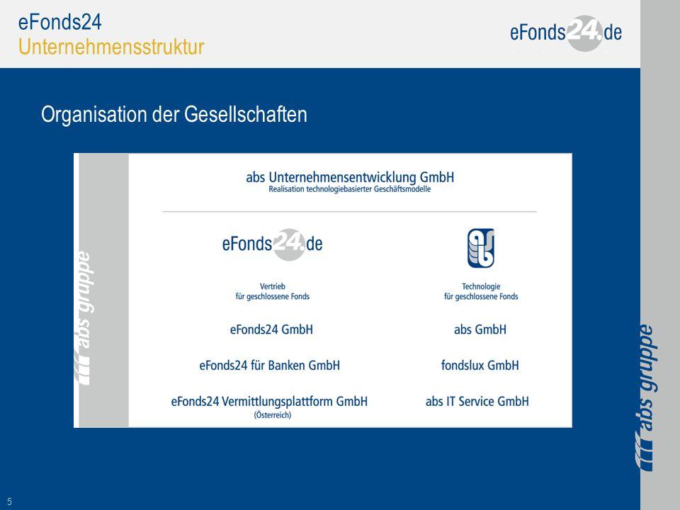 5 eFonds24 Unternehmensstruktur Organisation der Gesellschaften