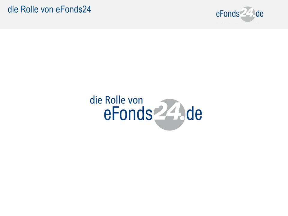 7 die Rolle von eFonds24 zuverlässiger Partner Sie vermitteln über produktgebundene Emissionshäuser.