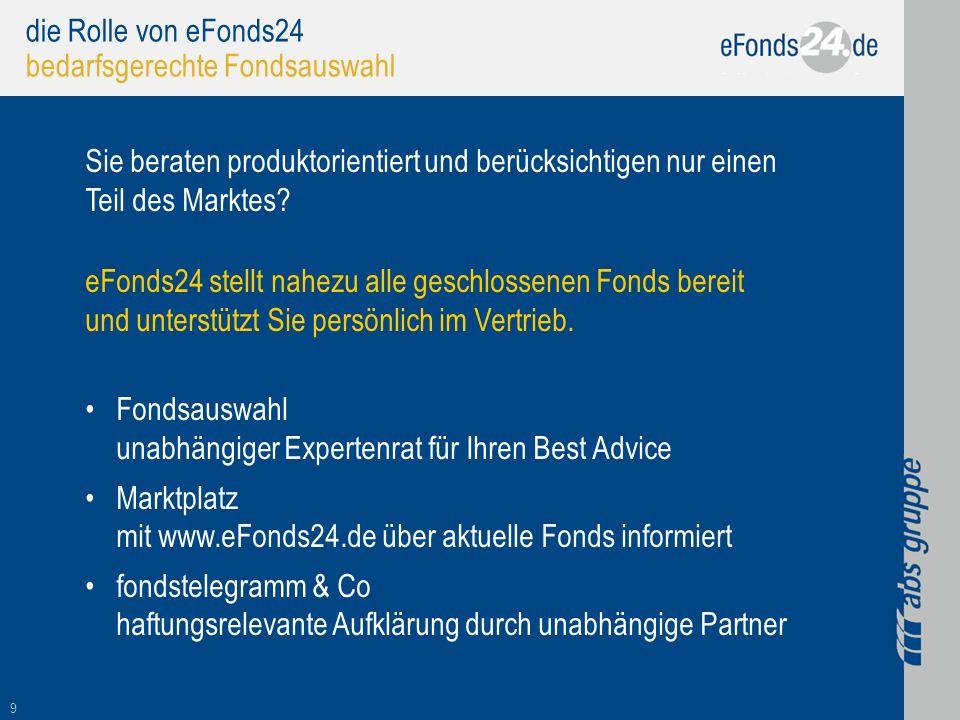 9 die Rolle von eFonds24 bedarfsgerechte Fondsauswahl Sie beraten produktorientiert und berücksichtigen nur einen Teil des Marktes? eFonds24 stellt na