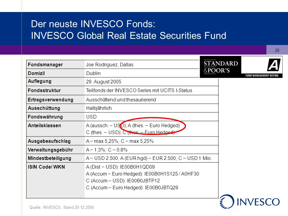 26 Der neuste INVESCO Fonds: INVESCO Global Real Estate Securities Fund FondsmanagerJoe Rodriguez, Dallas DomizilDublin Auflegung 29.