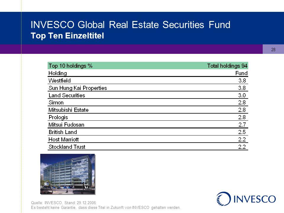 28 INVESCO Global Real Estate Securities Fund Top Ten Einzeltitel Quelle: INVESCO, Stand: 29.12.2006 Es besteht keine Garantie, dass diese Titel in Zukunft von INVESCO gehalten werden.