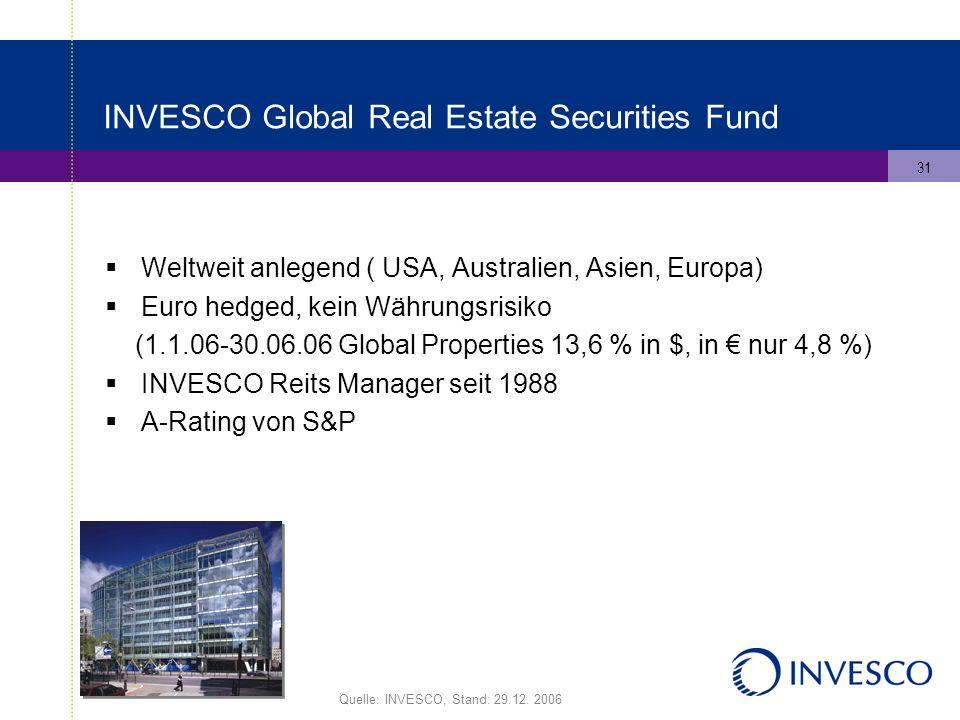 31 INVESCO Global Real Estate Securities Fund Weltweit anlegend ( USA, Australien, Asien, Europa) Euro hedged, kein Währungsrisiko (1.1.06-30.06.06 Gl