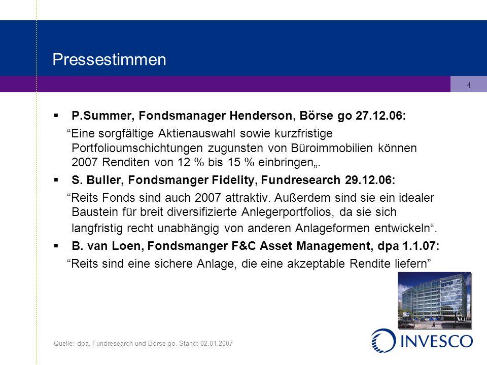 4 Pressestimmen P.Summer, Fondsmanager Henderson, Börse go 27.12.06: Eine sorgfältige Aktienauswahl sowie kurzfristige Portfolioumschichtungen zugunsten von Büroimmobilien können 2007 Renditen von 12 % bis 15 % einbringen.