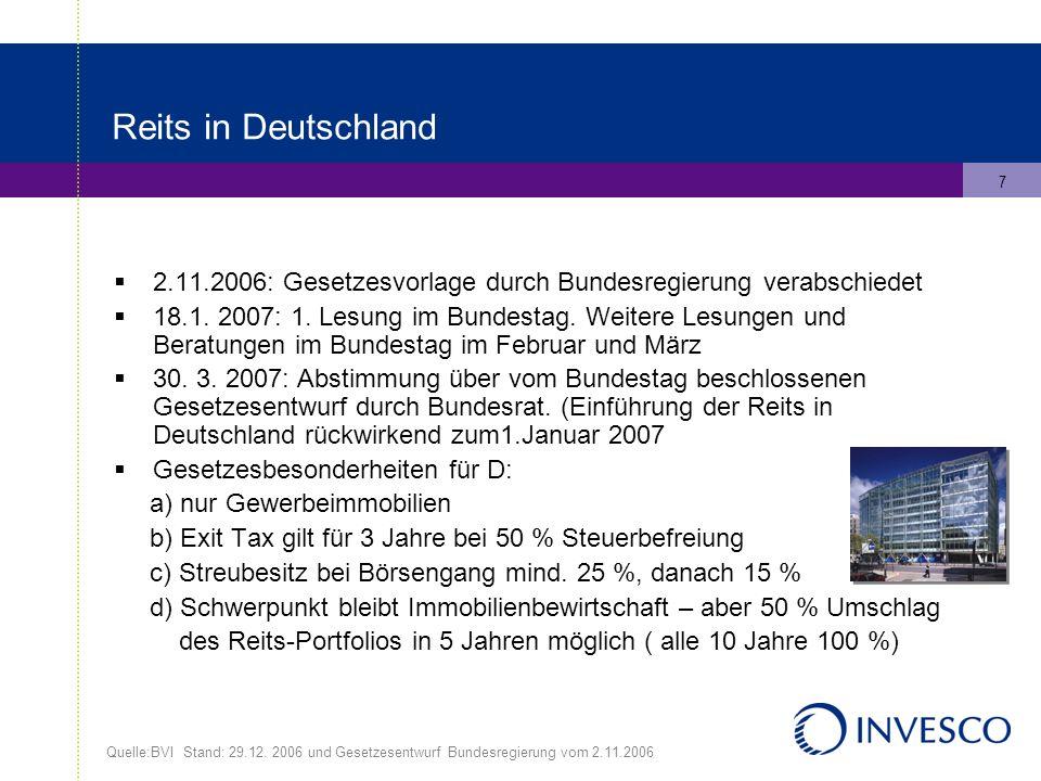 7 Reits in Deutschland 2.11.2006: Gesetzesvorlage durch Bundesregierung verabschiedet 18.1.