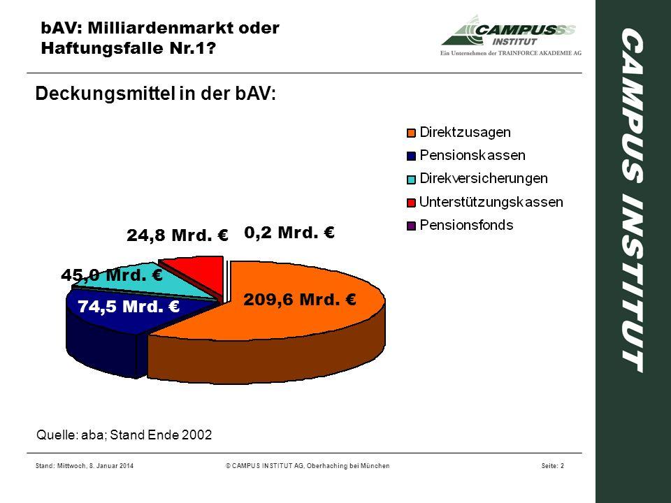 bAV: Milliardenmarkt oder Haftungsfalle Nr.1? Stand: Mittwoch, 8. Januar 2014© CAMPUS INSTITUT AG, Oberhaching bei MünchenSeite: 2 Deckungsmittel in d