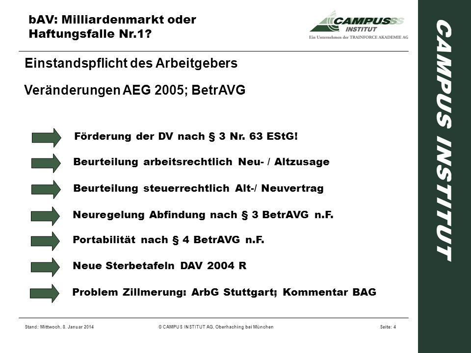 bAV: Milliardenmarkt oder Haftungsfalle Nr.1? Stand: Mittwoch, 8. Januar 2014© CAMPUS INSTITUT AG, Oberhaching bei MünchenSeite: 4 Einstandspflicht de